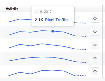 Facebook Pixel Traffic